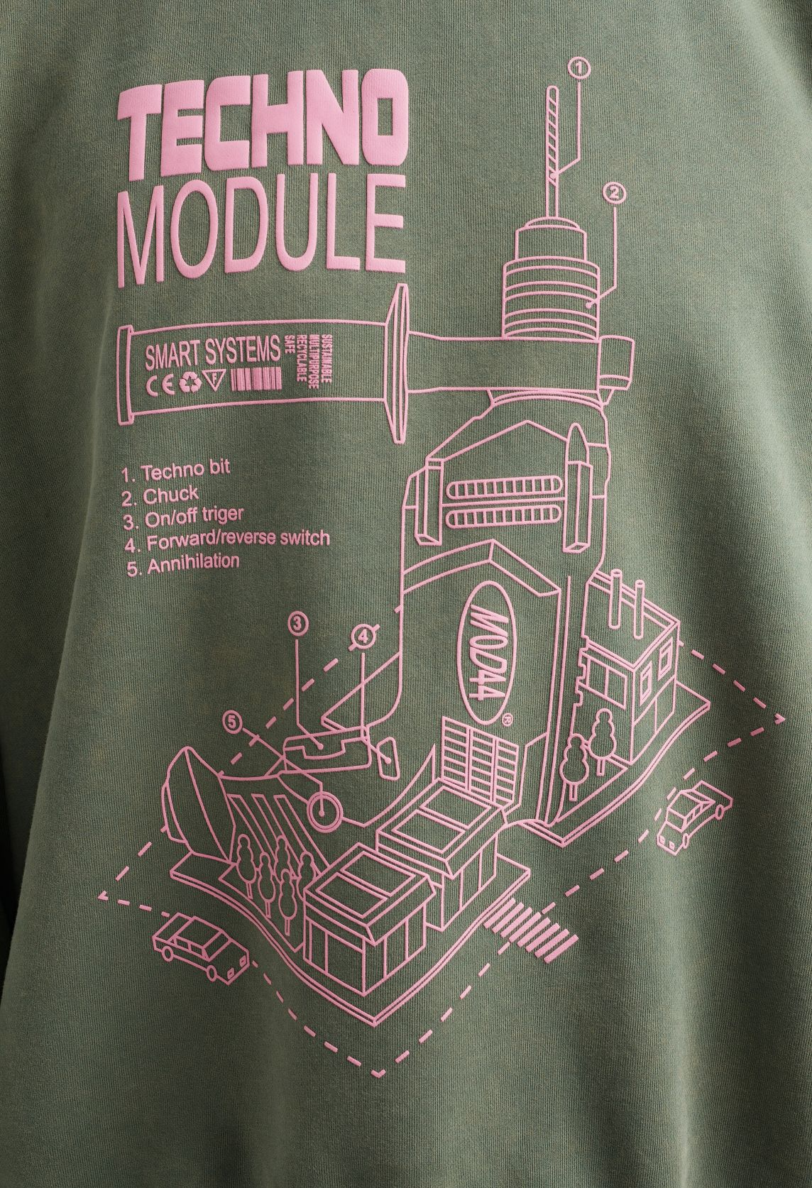 Techno Module Crew